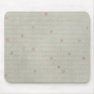 Vintage Gray Bingo Numbers Background Mouse Pad