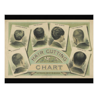 Vintage Hair Cutting Chart (1884) Letterhead