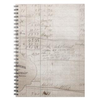Vintage Handwritten Ledger Notebook