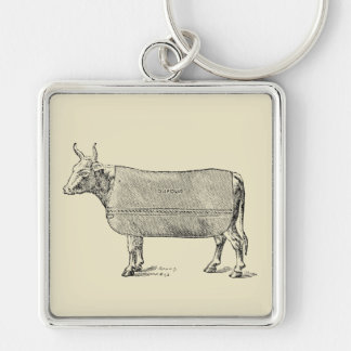VINTAGE ILLUSTRATION The Cow Welfare Keychain