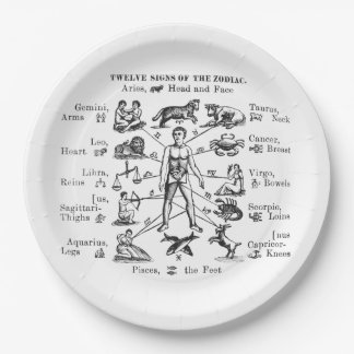 Vintage Illustration Twelve Signs of the Zodiac Paper Plate