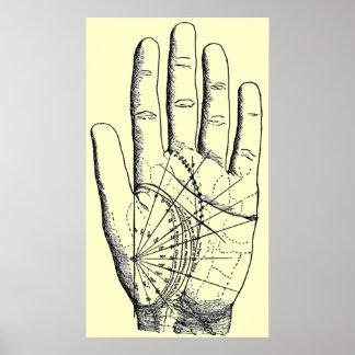 Vintage Image - Palmistry Poster