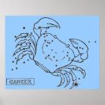 Vintage Image - Zodiac - Cancer Poster