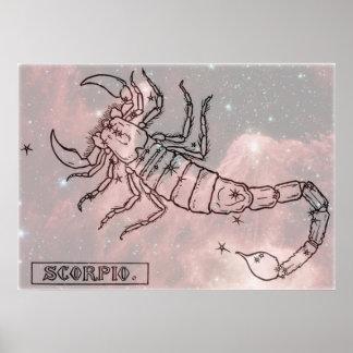 Vintage Image - Zodiac - Scorpio Poster