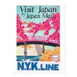 Vintage Japan Travel Poster Art Postcard