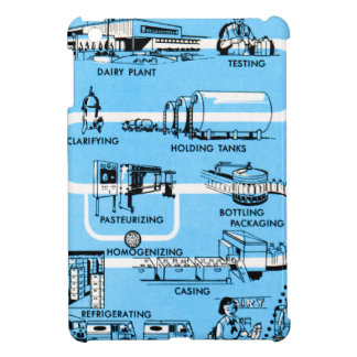 Vintage Kitsch 60s Dairy Milk Production Chart iPad Mini Covers