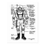 Vintage Kitsch Mr. Spaceman Astronaut Illustration Post Card