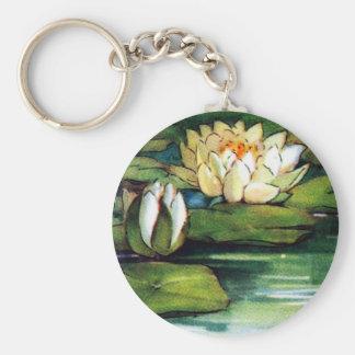 Vintage Lotus Keychain