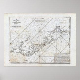 Vintage Map of Bermuda Poster