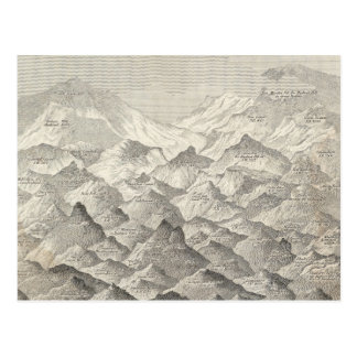 Vintage Map of Hills and Mountains in UK 1837 Postcard