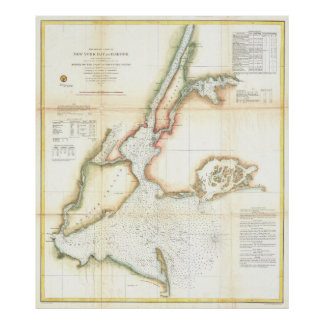 Vintage Map of New York City and NY Harbour (1857) Poster
