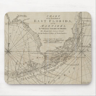 Vintage Map of The Florida Keys (1771) Mouse Pad