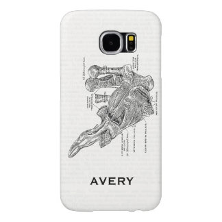 Vintage Medical Illustration Muscles of the Thumb Samsung Galaxy S6 Cases