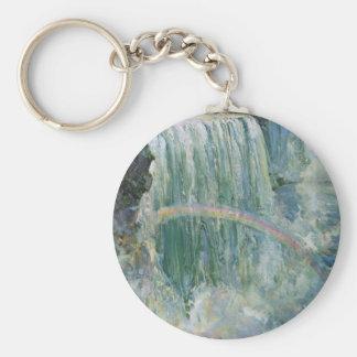 Vintage Niagara Falls Keychain