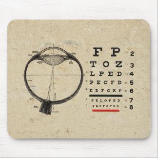 Vintage Ophthalmologist Mousepads