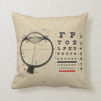 Vintage Ophthalmologist Throw Pillows