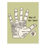 Vintage palm reading palmistry Hand Map Post Card