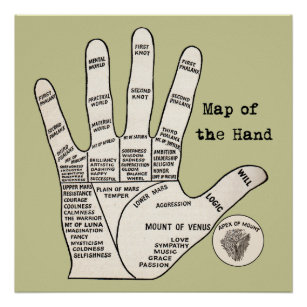 Vintage Palm Reading Palmistry Hand Map Poster