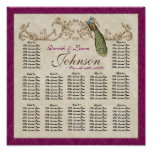 Vintage Peacock Reception Table Seating Chart Posters