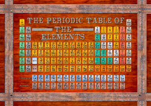 vintage periodic table of elements canvas print - Periodic Table Of Elements Vintage