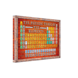 Vintage Periodic Table Of Elements Canvas Print