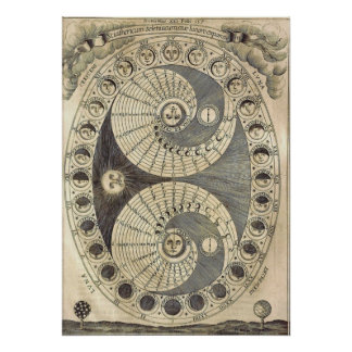 Vintage Phases of Moon Chart Wall Art & Accessory