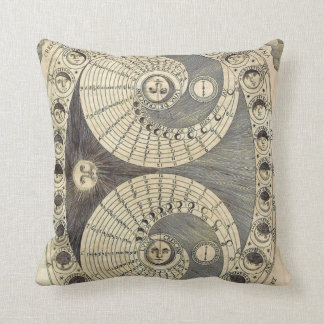 Throw Pillow Method Space Faerie : Image Gallery moon chart