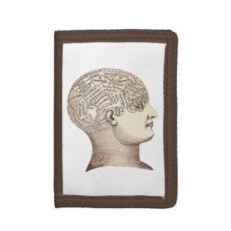 Vintage Phrenology Wallet