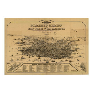 Vintage Pictorial Map of San Francisco (1875) Poster