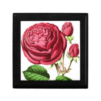 Vintage Pink Tea Rose Design Jewelry Box