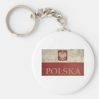 Vintage Polska Keychains