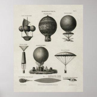 Vintage Print Hot Air Balloon Aeronautics Poster