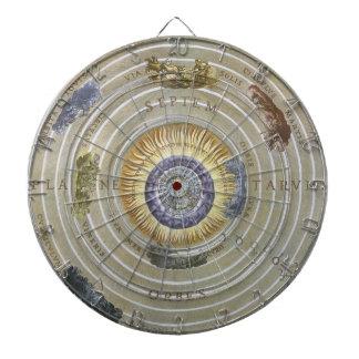 Vintage Ptolemaic Planisphere by Andreas Cellarius Dartboard With Darts