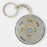Vintage Ptolemaic Planisphere by Andreas Cellarius Keychain