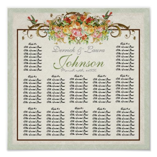 Vintage Rose n Birds Reception Table Seating Chart Poster