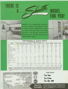 Vintage Camper Posters & Photo Prints | Zazzle