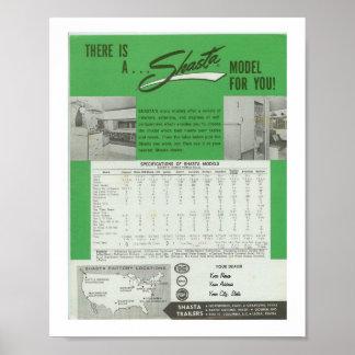 Vintage Shasta Camper Specs & Models Poster