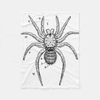 Vintage Spider Diagram Fleece Blanket