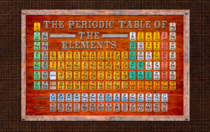 Periodic table throw fleece custom blankets zazzle vintage steampunk periodic table of elements throw blanket urtaz Gallery