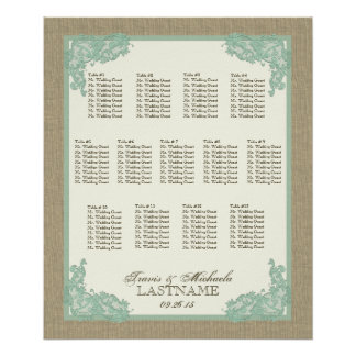 Vintage Style Lace Design Seafoam Green 13 tables Poster