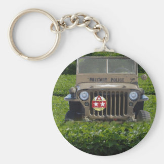 Vintage Style Military Jeep Keychains