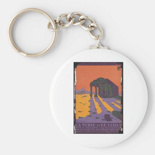 Vintage Travel Poster Ad Retro Prints Key Chain