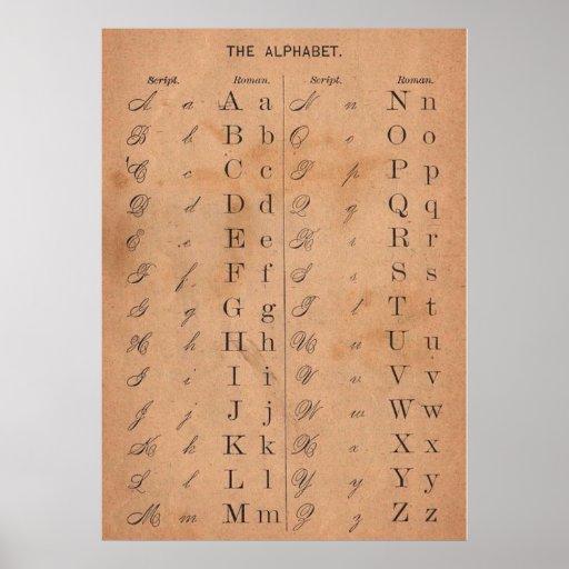 Vintage victorian alphabet letters calligraphy poster zazzle