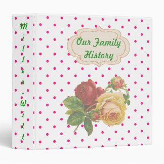 Vintage Victorian Family History /Photo Album Binders