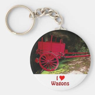 Vintage wagon keychain