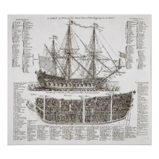 Vintage Warship Poster