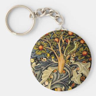 Vintage William Morris Woodpeckers Keychain