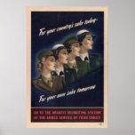 Vintage World War 2 Posters
