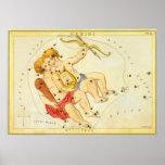 Vintage Zodiac Astrology Gemini Twin Constellation Poster