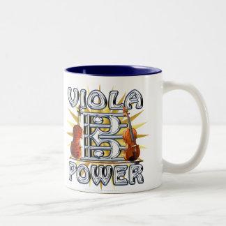 Viola Power Mug